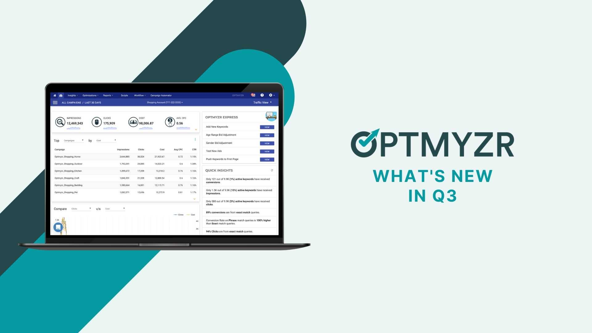 Q3 Recap: All the Optmyzr Updates You Might Have Missed